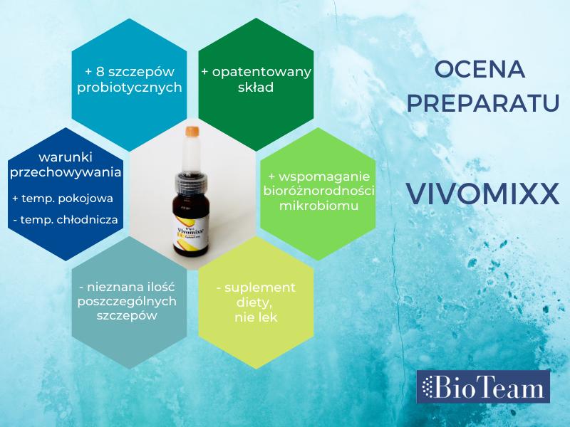 Recenzja produktów probiotycznych – Vivomixx